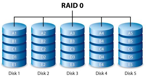 lacie raid managerユーザ マニュアル raid