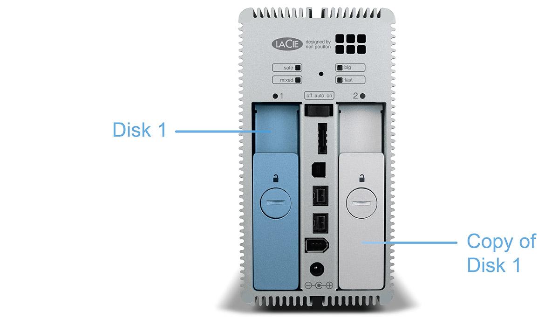 LaCie 2big USB 3.0 SSD Symwave Download Driver