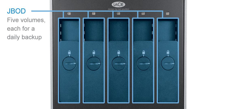 5big-THB2-RAID-E-Content-Row-1170x540jpg.jpg